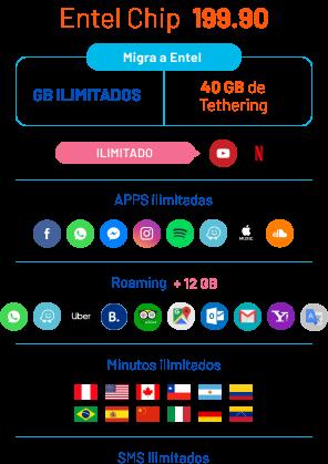 4f211f473f5 Planes y Paquetes Postpago | Entel Perú