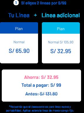 Si eliges 2 líneas a S/ 99: tu Línea con plan normal S/ 65.90 y una línea adicional con 50% de descuento S/ 32.95. Ahorra S/ 32.95