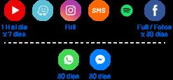 Youtube 1 hora al día por 7 días, Waze, Instagram, SMS, Spotify, Facebook Full con fotos por 30 días, WhatApp 30 días, Messenger 30 días