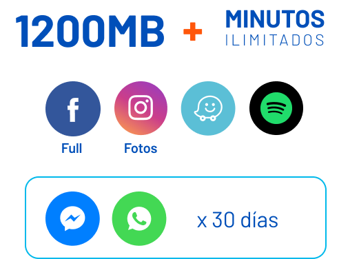 1200mb + minutos ilimitados. Facebook Full, Instagram, Waze, Spotify, Messenger por 30 días, WhatApp por 30 días